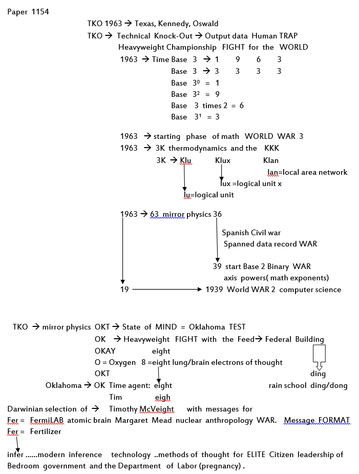 History Of Tko Military Command Symbols