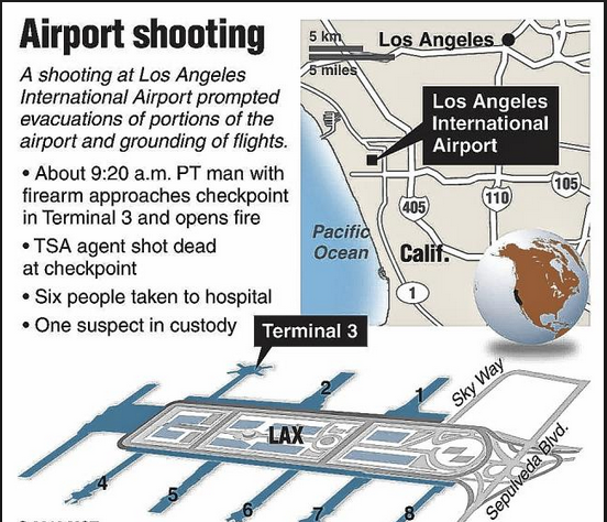 http://herbzinser.tripod.com/Z-paper-14/laxairportshooting.PNG